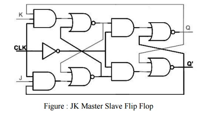 ADDER & FLIP FLOP - Padeepz